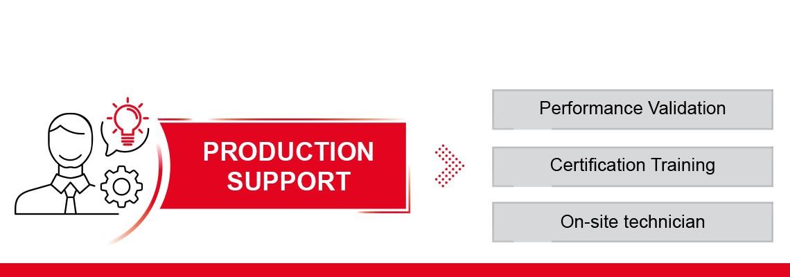 探索我们的生产支持:现场技术员,证书培训并为您鉴别业务升级的机会。